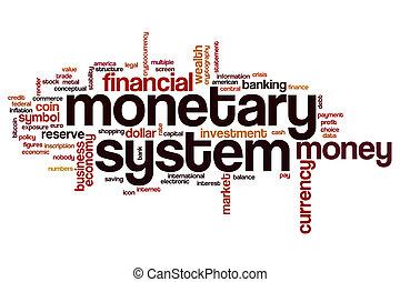 Monetary system word cloud