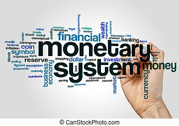 Monetary system word cloud