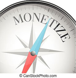 monetize, conceito, compasso