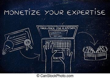 monetize, y, texto, computador portatil, diploma, luego, efectivo, pericia, su