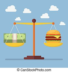 Money and Burger balance on the scale