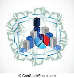 money around business graphs.