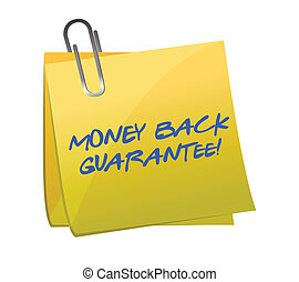 money back guarantee post it