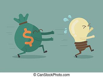 Money chasing ideas