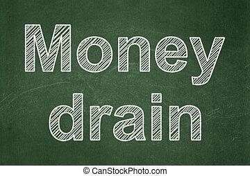 Money concept: Money Drain on chalkboard background