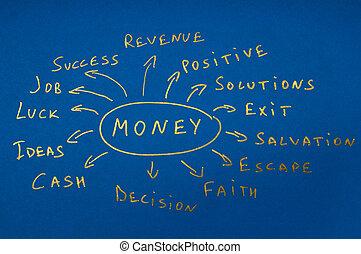 Money conception shiny text