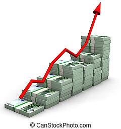 Money Euro Chart