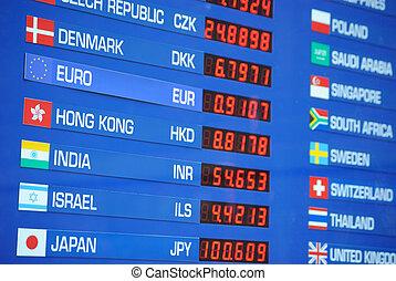 Money Exchange Rate - Sign depicting exchange rates for...