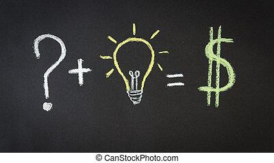 Money Formula - Chalk written money formula on a blackboard.