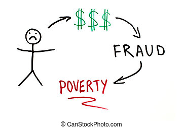 Money fraud conception illustration