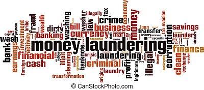 Money laundering word cloud