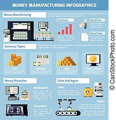 Money Manufacturing Infographic Set
