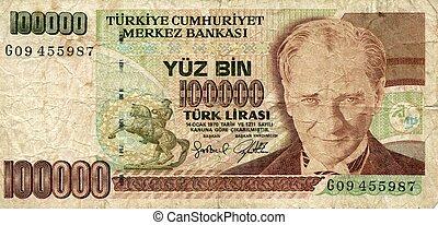 Money of Turkey