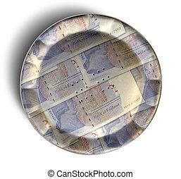Money Pie British Pound