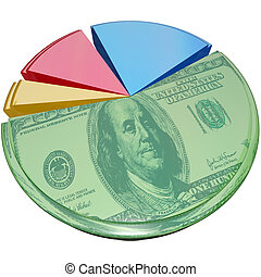 Money Pie Chart Taxes Fees Costs Share Percent