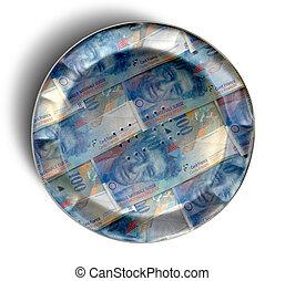 Money Pie Swiss Franc