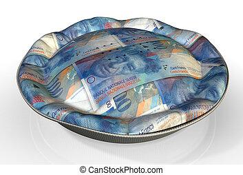 Money Pie Swiss Francs