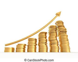 Money profit - Financial diagram consisting of conceptual...