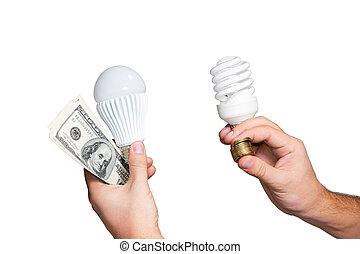Money savings from using energy-saving lamps