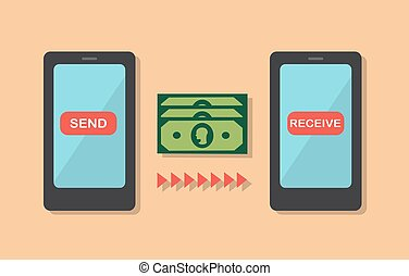 Money transfer from phone to phone - A money transfer from...
