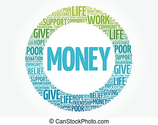 Money word cloud collage