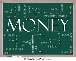 Money Word Cloud Concept on a chalkboard