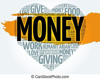 Money word cloud