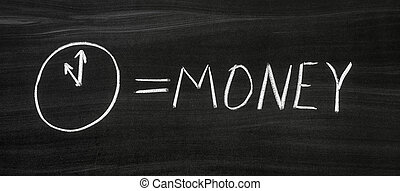 Money word handwritten with white chalk on a blackboard