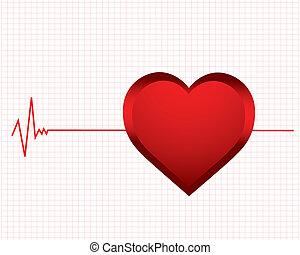 monitor, latido del corazón