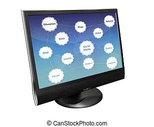 monitor., média, fogalom, számítógép, társadalmi