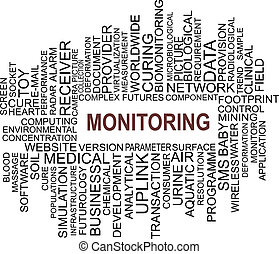 MONITORING - A word cloud of Monitoring related items