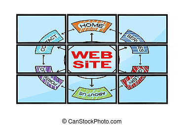 monitors with web site