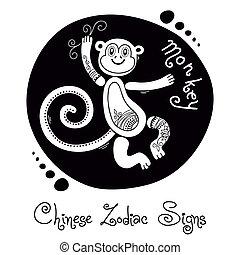 Monkey. Chinese Zodiac Sign