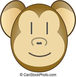 Monkey Head