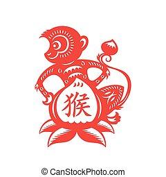 Monkey Lunar symbol - Money papercut of 2016 Lunar year ...