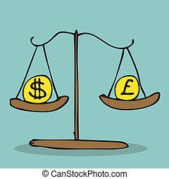 monnaie, échelle
