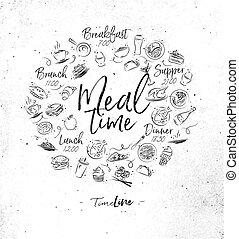 Monogram meal time