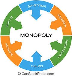 monopole, mot, cercle, concept