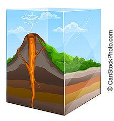 montanha, com, vulcão, cratera, seção, em, vidro, caixa