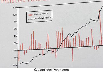 Monthly return vs Cumulative return graph