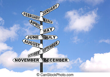 Months of the year signpost - A directional signpost showing...