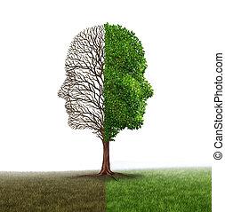Mood Disorder - Human emotion and mood disorder as a tree...