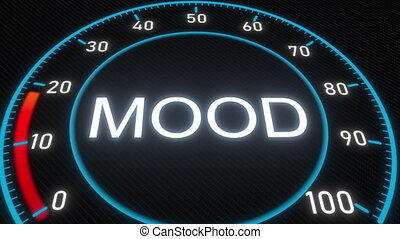Mood futuristic meter or indicator. Conceptual 3D animation...