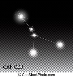 mooi, kanker, meldingsbord, helder, sterretjes, zodiac