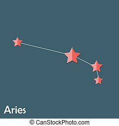 mooi, meldingsbord, helder, sterretjes, ram, zodiac