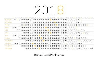 Moon calendar 2018.