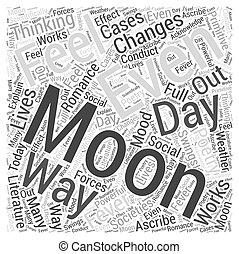 Moon Fever Word Cloud Concept