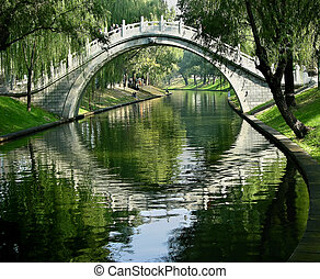 Moon Gate Beijing - Moon Gate, Purple Bamboo Park, Beijing, ...