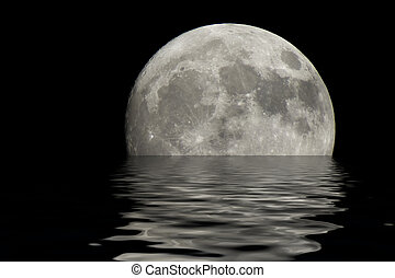 Full moon over water.