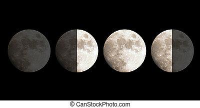 Moon phases: New, First quarter, Full, Third quarter